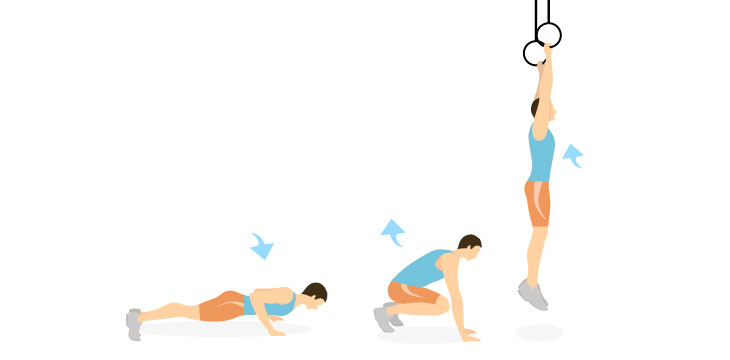 Burpee muscle-ups