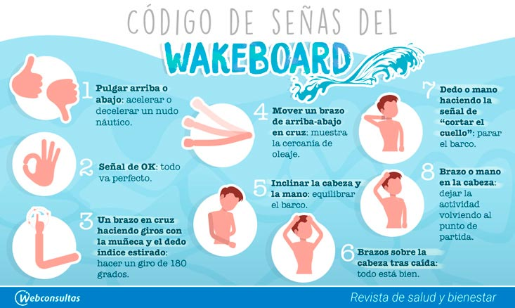 Consejos wakeboard