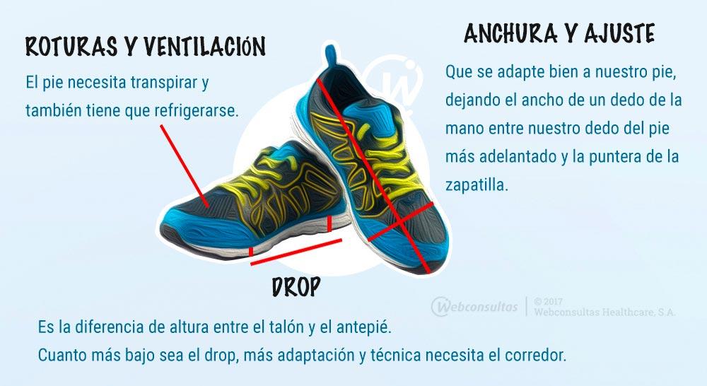 969d49f31c2a9 Claves para comprar unas zapatillas de running - Ejercicio y deporte