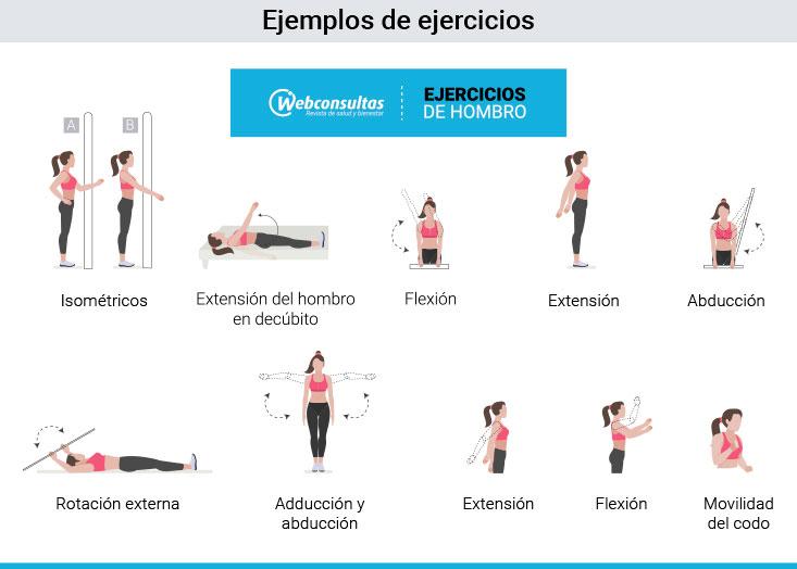 Ejercicios físicos para pacientes con artritis - Ejercicio