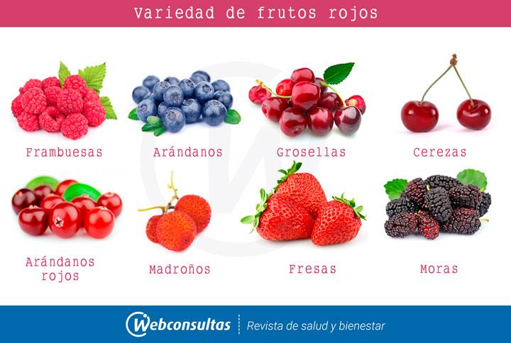 Frutos rojos o del bosque qu son tipos consumo for Arbol de frutos rojos pequenos