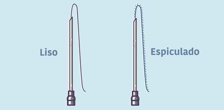 Tipos de hilos tensores