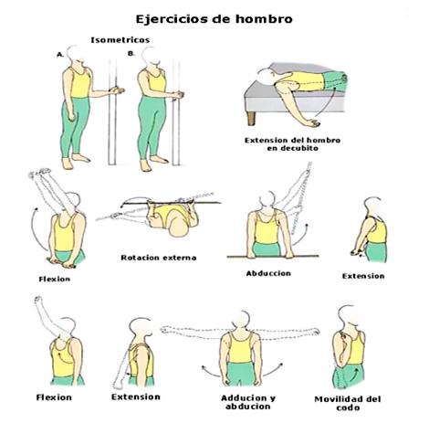 Ejemplos de ejercicios para pacientes con artritis