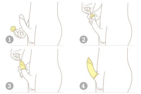 C mo ponerse el preservativo masculino - Como se pone el parquet ...