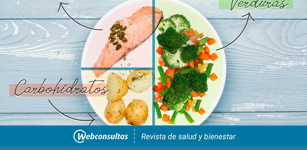 Método Del Plato Qué Es Reglas Proporciones Y Alimentos A Incluir