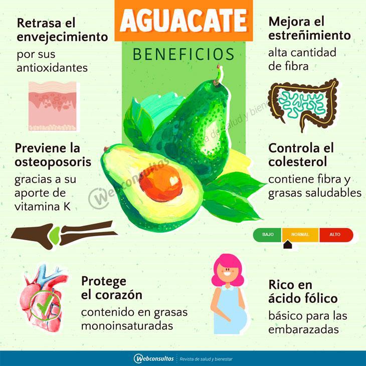 Beneficios aguacate para la cara