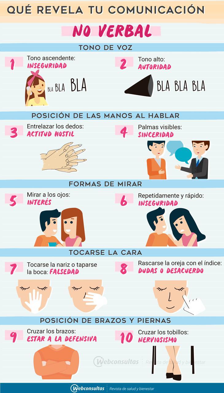 Ejemplos De Signos Verbales Y No Verbales Compartir Ejemplos