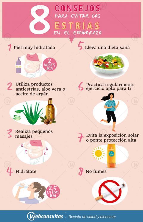 Que utilizar para evitar las estrias durante el embarazo