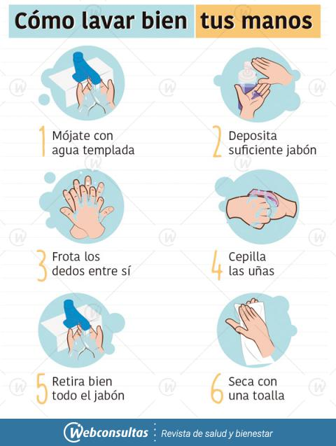 Cómo lavarse correctamente las manos paso a paso